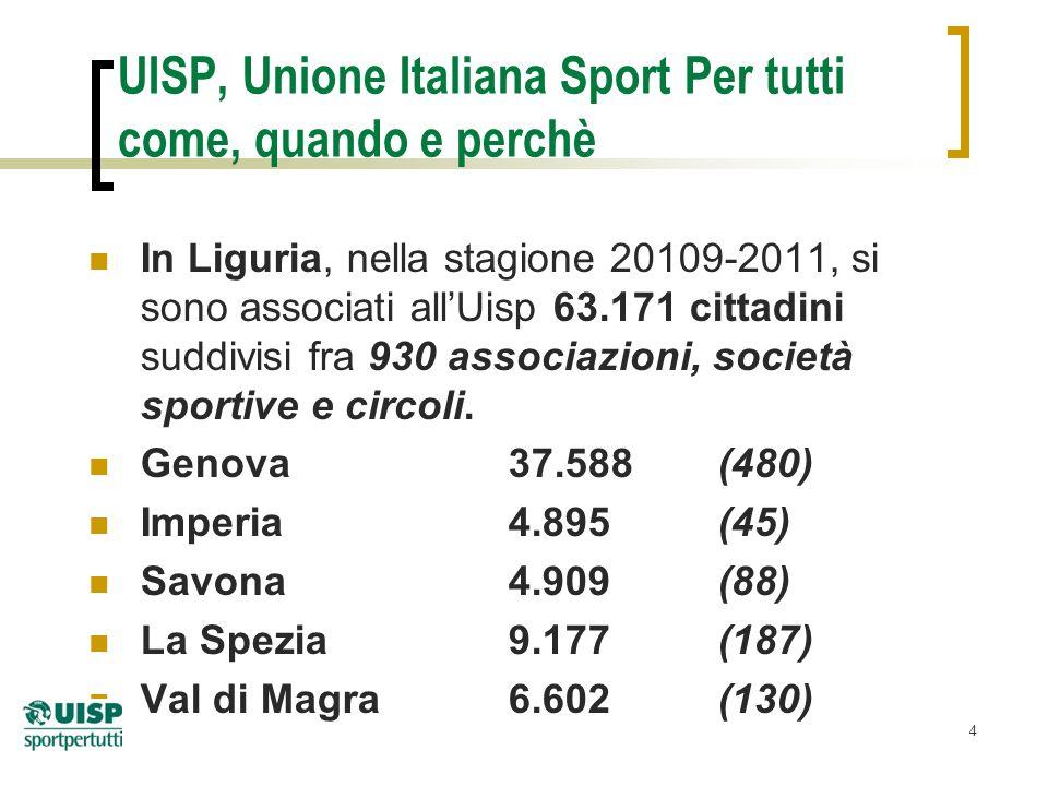 4 UISP, Unione Italiana Sport Per tutti come, quando e perchè In Liguria, nella stagione 20109-2011, si sono associati allUisp 63.171 cittadini suddivisi fra 930 associazioni, società sportive e circoli.