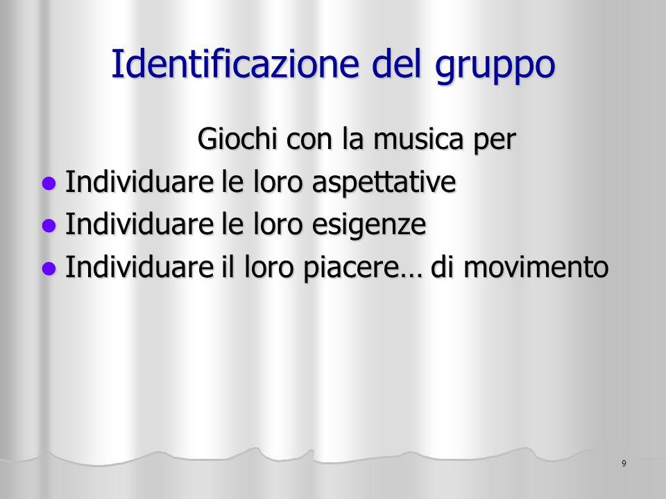 9 Identificazione del gruppo Giochi con la musica per Giochi con la musica per Individuare le loro aspettative Individuare le loro aspettative Individuare le loro esigenze Individuare le loro esigenze Individuare il loro piacere… di movimento Individuare il loro piacere… di movimento