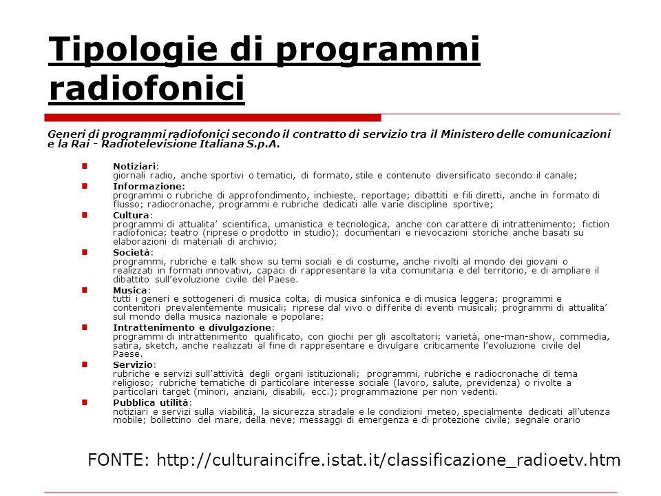 Tipologie di programmi radiofonici Generi di programmi radiofonici secondo il contratto di servizio tra il Ministero delle comunicazioni e la Rai - Radiotelevisione Italiana S.p.A.