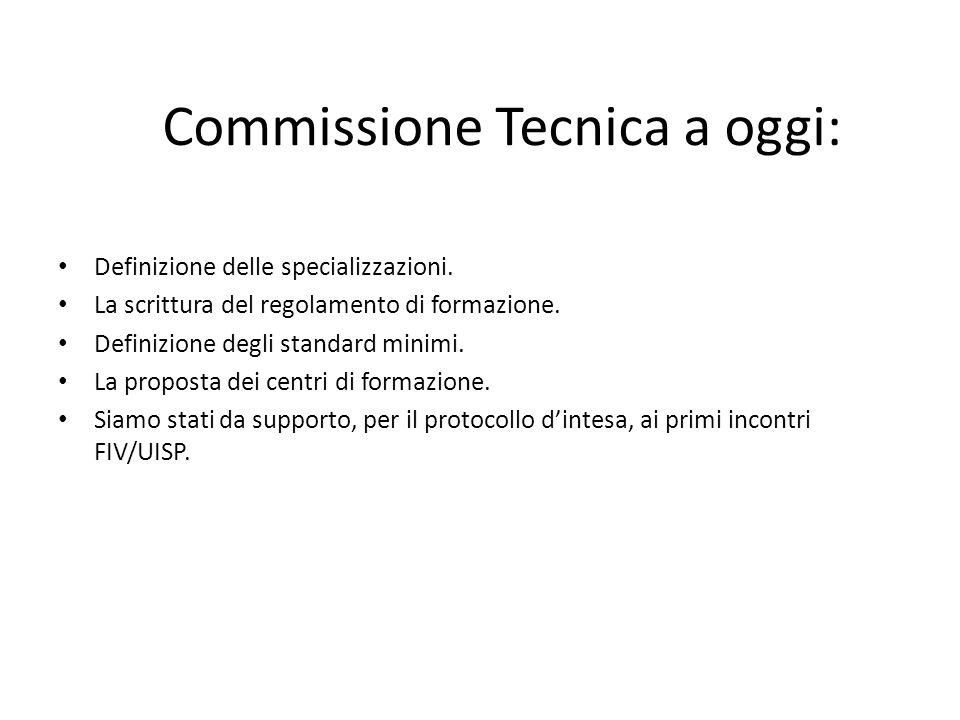 Commissione Tecnica a oggi: Definizione delle specializzazioni. La scrittura del regolamento di formazione. Definizione degli standard minimi. La prop