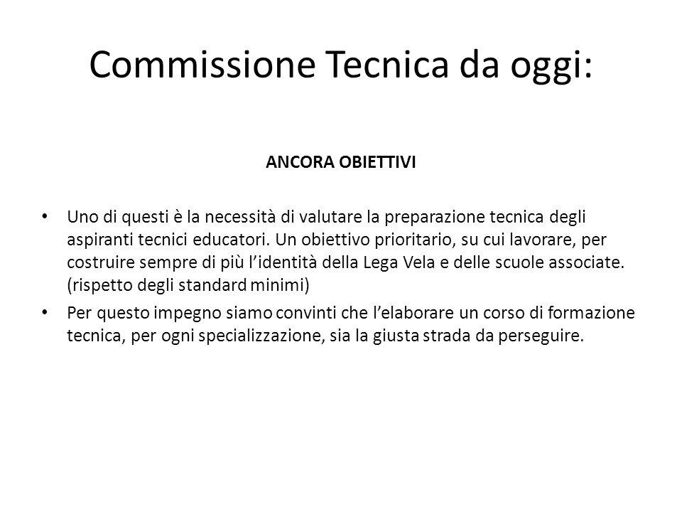 Commissione Tecnica da oggi: ANCORA OBIETTIVI Uno di questi è la necessità di valutare la preparazione tecnica degli aspiranti tecnici educatori. Un o