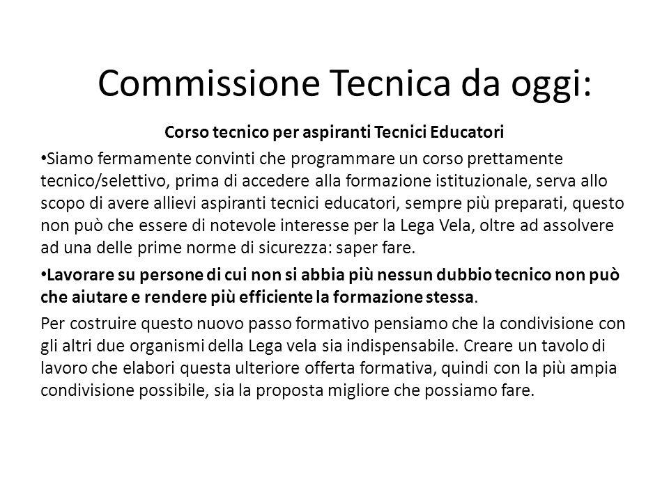 Commissione Tecnica da oggi: Corso tecnico per aspiranti Tecnici Educatori Siamo fermamente convinti che programmare un corso prettamente tecnico/sele