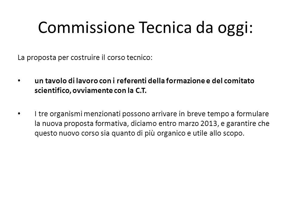 Commissione Tecnica da oggi: La proposta per costruire il corso tecnico: un tavolo di lavoro con i referenti della formazione e del comitato scientifi