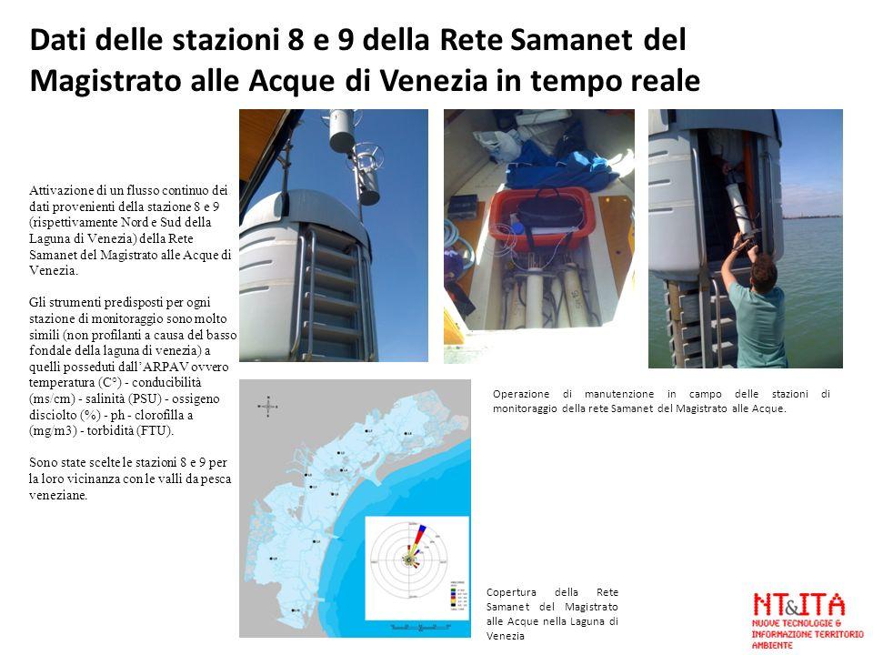 Attivazione di un flusso continuo dei dati provenienti della stazione 8 e 9 (rispettivamente Nord e Sud della Laguna di Venezia) della Rete Samanet de