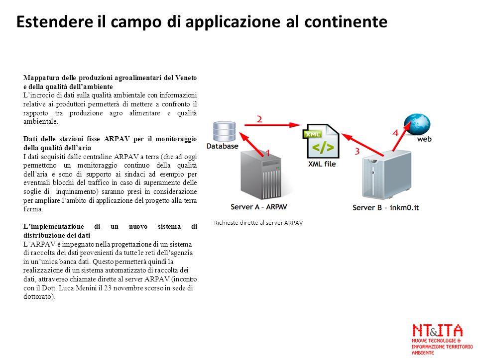 Mappatura delle produzioni agroalimentari del Veneto e della qualità dellambiente Lincrocio di dati sulla qualità ambientale con informazioni relative