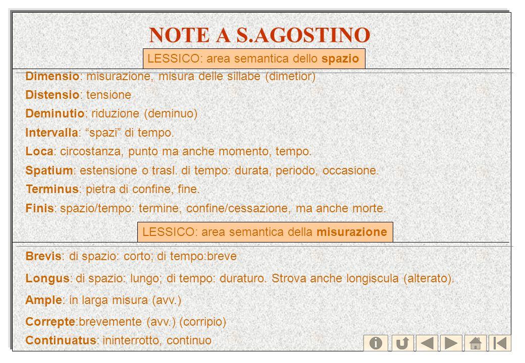NOTE A S.AGOSTINO LESSICO: area semantica dello spazio Dimensio: misurazione, misura delle sillabe (dimetior) Distensio: tensione Deminutio: riduzione