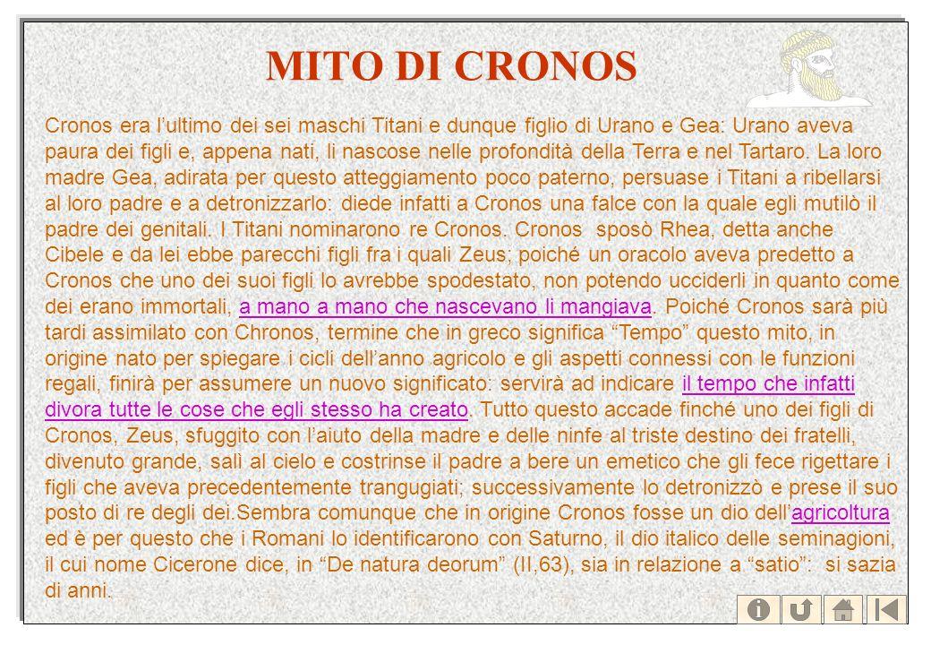MITO DI CRONOS Cronos era lultimo dei sei maschi Titani e dunque figlio di Urano e Gea: Urano aveva paura dei figli e, appena nati, li nascose nelle p