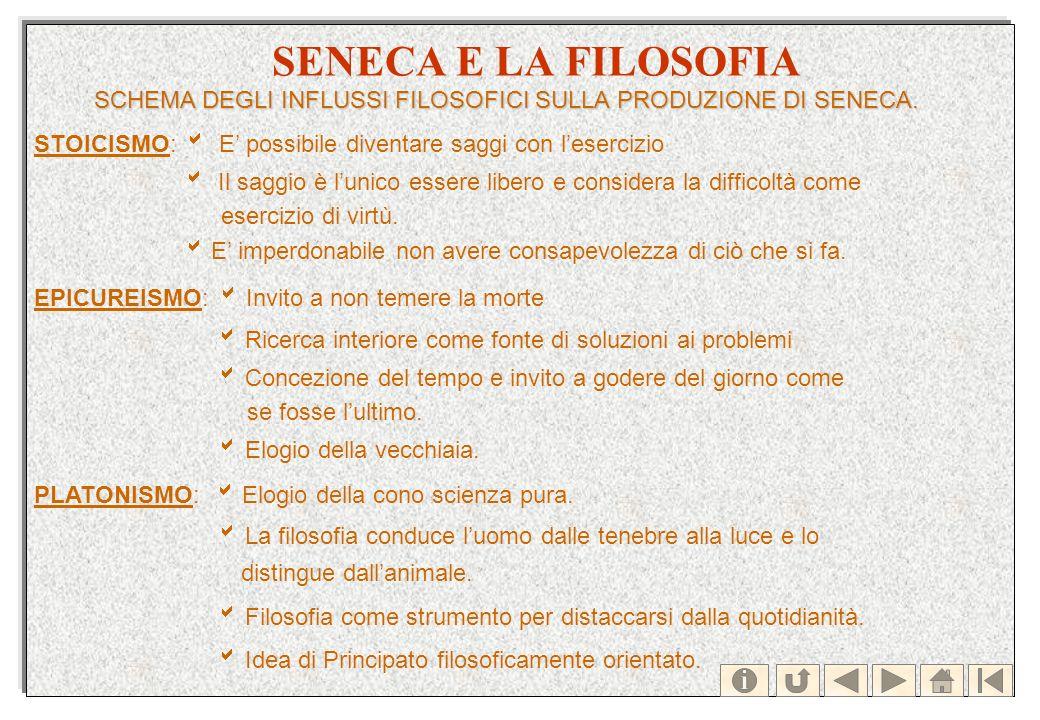 SENECA E LA FILOSOFIA SCHEMA DEGLI INFLUSSI FILOSOFICI SULLA PRODUZIONE DI SENECA. SCHEMA DEGLI INFLUSSI FILOSOFICI SULLA PRODUZIONE DI SENECA. STOICI