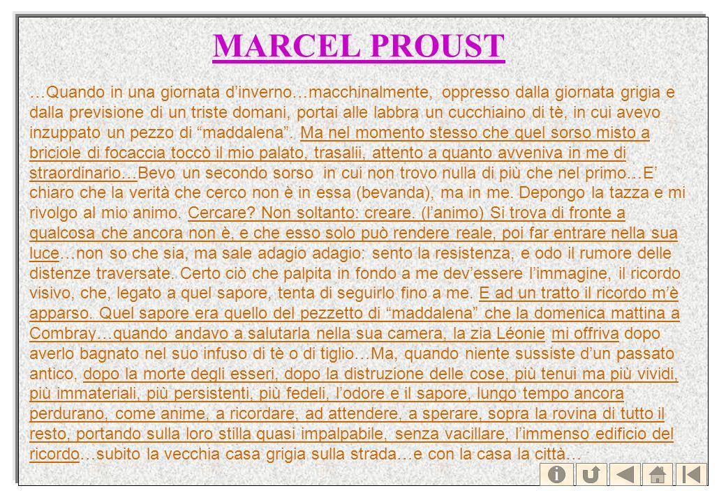 MARCEL PROUST …Quando in una giornata dinverno…macchinalmente, oppresso dalla giornata grigia e dalla previsione di un triste domani, portai alle labb