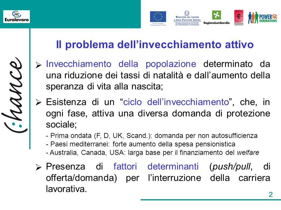 13 Lo stato dellarte RicercaModellizzazioneSperimentazione - Inquadramento socio economico; - Mappatura; - Analisi letteratura; - Individuazione settori a rischio; - Questionari.