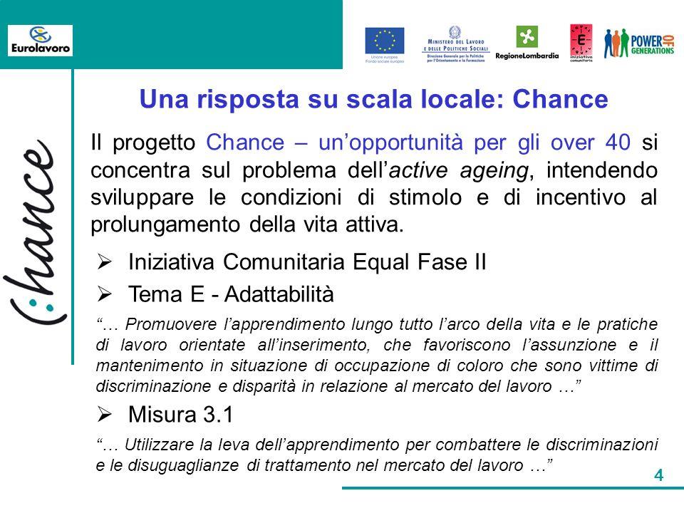 5 La partnership di sviluppo - Euroimpresa Legnano S.c.r.l.; - Agintec – Agenzia territoriale del Vimercatese; - CAAM – Consorzio Area Alto Milanese; - CDIE; - Centro Lavoro Nord Ovest Milano; - Cesvip; - CIFAP; - Comunimprese S.c.r.l.; - Eurolavoro Soc.
