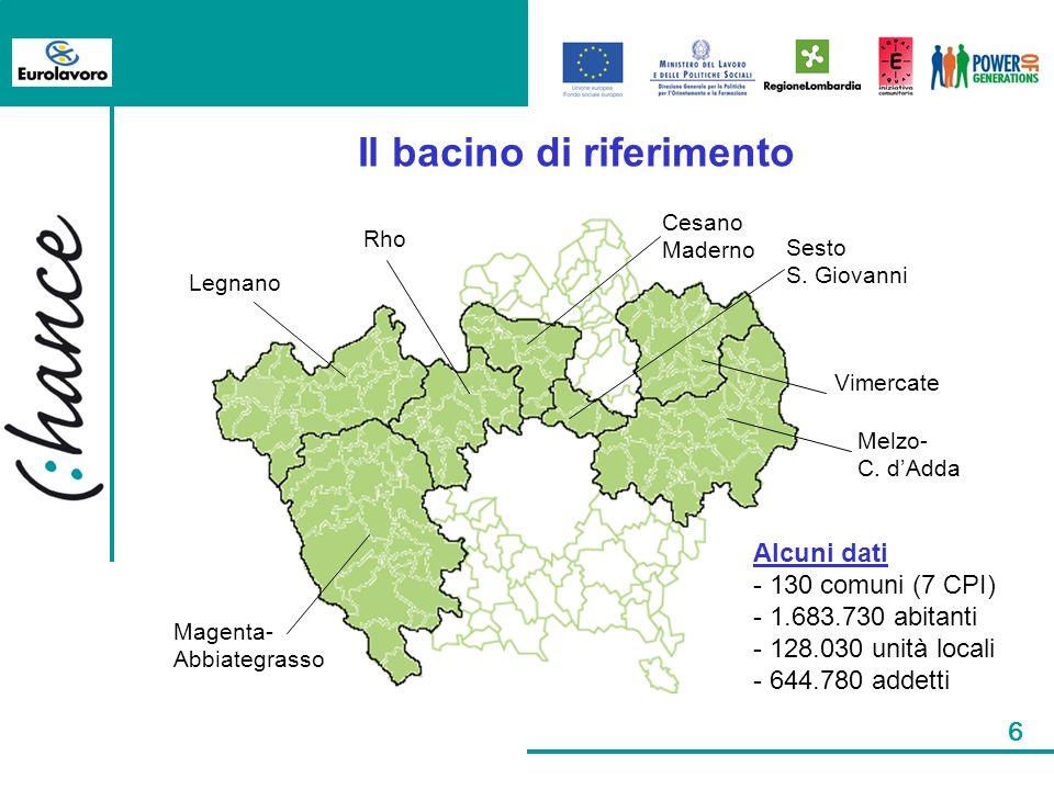 6 Il bacino di riferimento Legnano Magenta- Abbiategrasso Rho Cesano Maderno Sesto S.