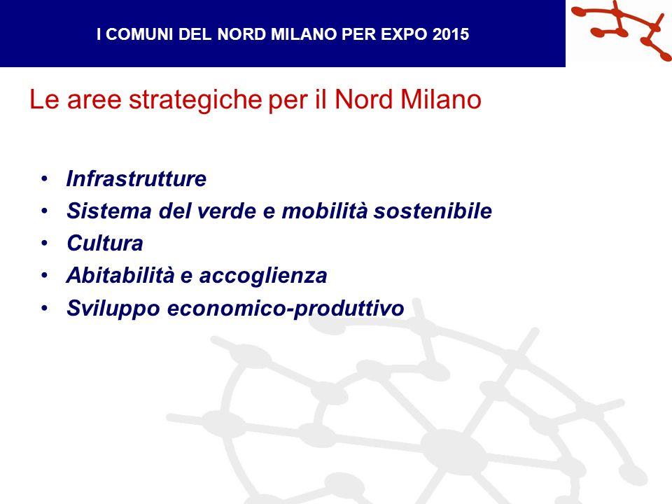 Le aree strategiche per il Nord Milano I COMUNI DEL NORD MILANO PER EXPO 2015 Infrastrutture Sistema del verde e mobilità sostenibile Cultura Abitabilità e accoglienza Sviluppo economico-produttivo