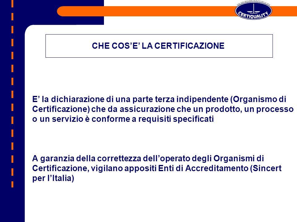 E la dichiarazione di una parte terza indipendente (Organismo di Certificazione) che da assicurazione che un prodotto, un processo o un servizio è con