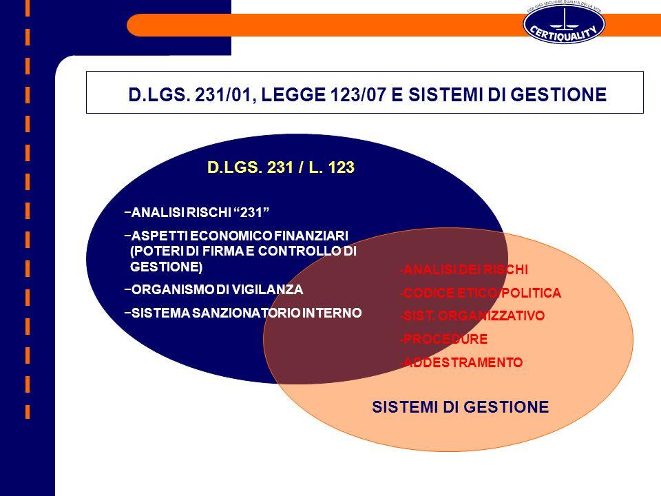D.LGS. 231/01, LEGGE 123/07 E SISTEMI DI GESTIONE D.LGS. 231 / L. 123 SISTEMI DI GESTIONE -ANALISI DEI RISCHI -CODICE ETICO/POLITICA -SIST. ORGANIZZAT