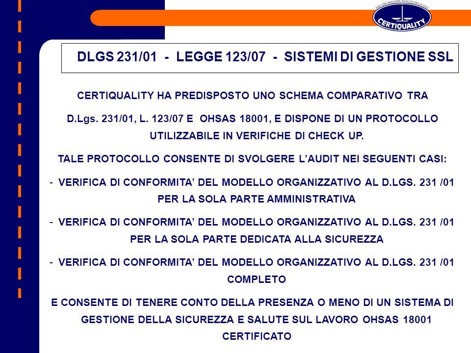 CERTIQUALITY HA PREDISPOSTO UNO SCHEMA COMPARATIVO TRA D.Lgs. 231/01, L. 123/07 E OHSAS 18001, E DISPONE DI UN PROTOCOLLO UTILIZZABILE IN VERIFICHE DI