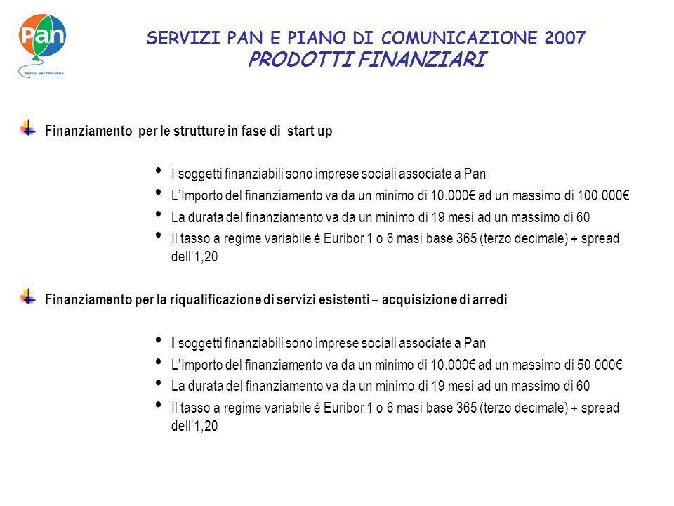 SERVIZI PAN E PIANO DI COMUNICAZIONE 2007 PRODOTTI FINANZIARI Finanziamento per le strutture in fase di start up I soggetti finanziabili sono imprese