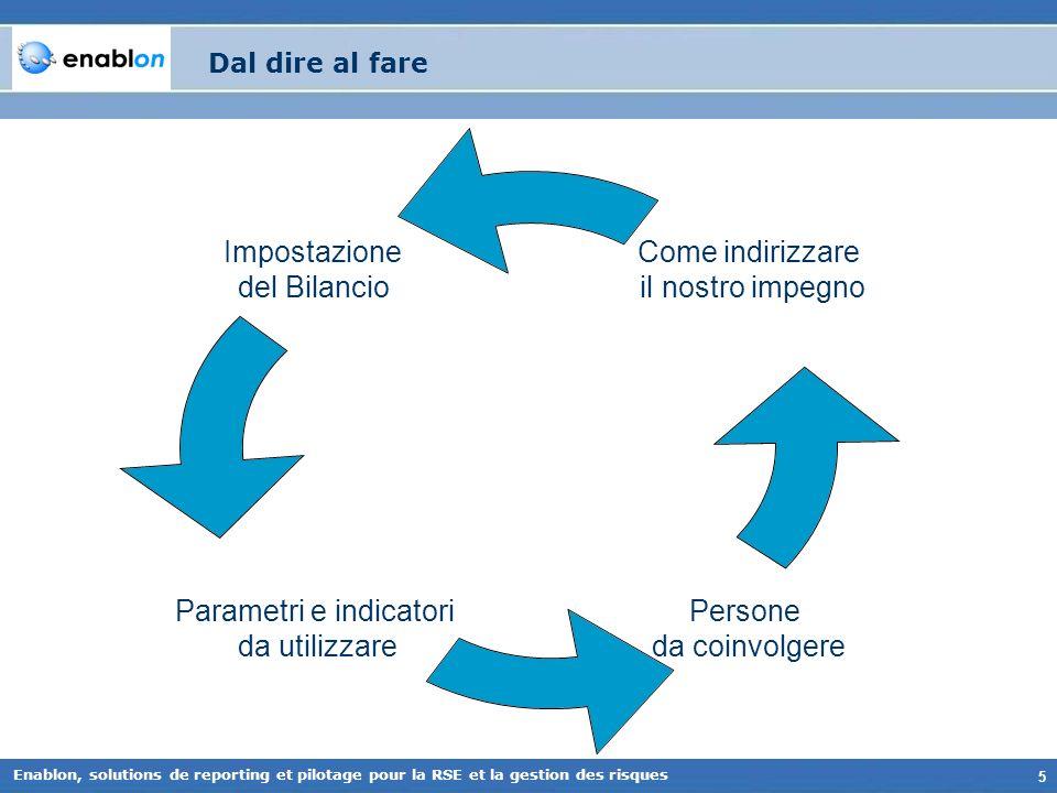 5 Enablon, solutions de reporting et pilotage pour la RSE et la gestion des risques Dal dire al fare Impostazione del Bilancio Parametri e indicatori