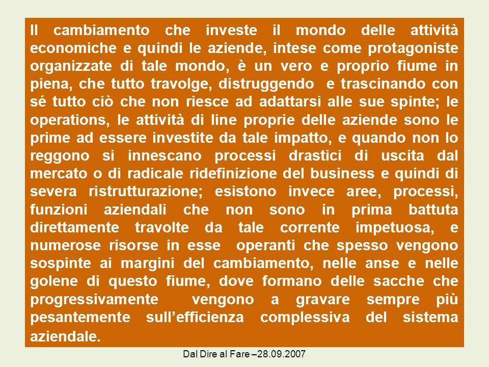 OUTFIT HR CONSULTING Dal Dire al Fare –28.09.2007 23 Il cambiamento che investe il mondo delle attività economiche e quindi le aziende, intese come pr