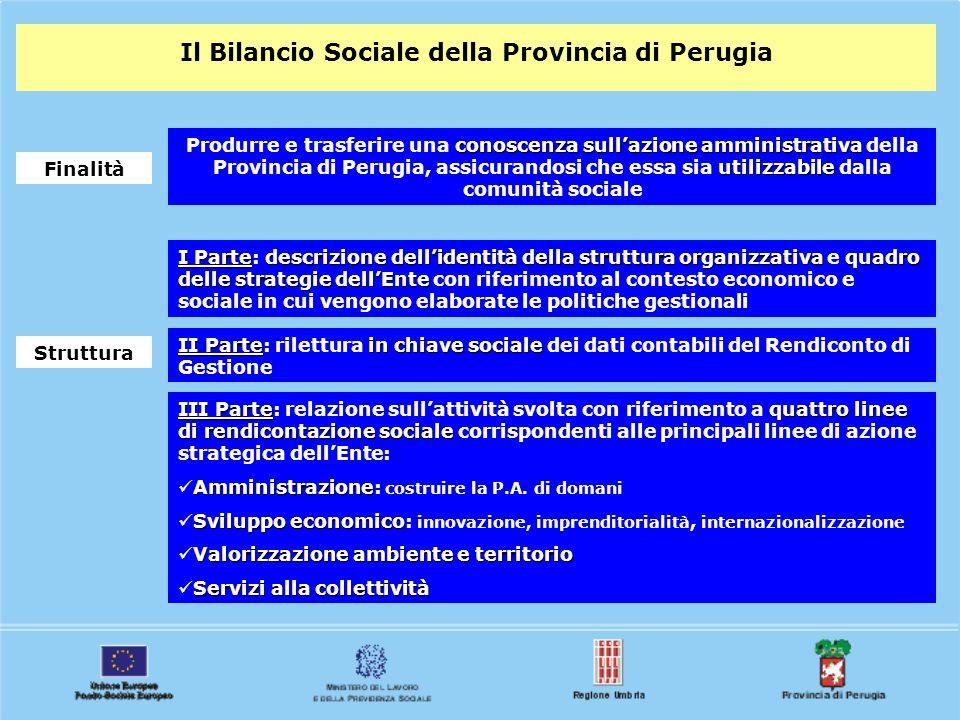Il Bilancio Sociale della Provincia di Perugia Finalità conoscenza sullazione amministrativa utilizzabile Produrre e trasferire una conoscenza sullazi