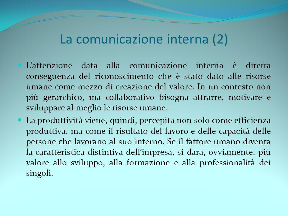La comunicazione interna (2) Lattenzione data alla comunicazione interna è diretta conseguenza del riconoscimento che è stato dato alle risorse umane