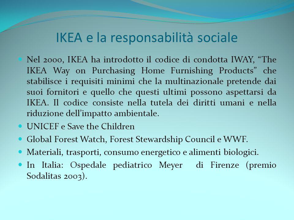 IKEA e la responsabilità sociale Nel 2000, IKEA ha introdotto il codice di condotta IWAY, The IKEA Way on Purchasing Home Furnishing Products che stab