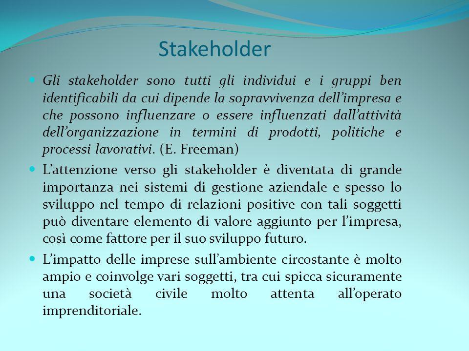 Stakeholder Gli stakeholder sono tutti gli individui e i gruppi ben identificabili da cui dipende la sopravvivenza dellimpresa e che possono influenza