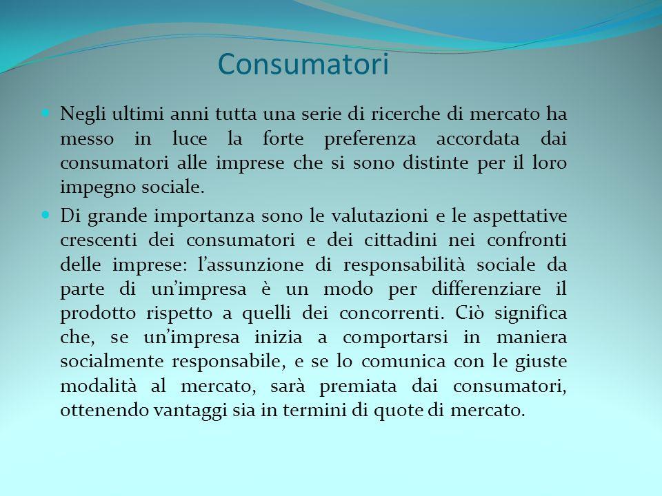 Un esempio: quanti consumatori hanno punito unimpresa socialmente irresponsabile -in percentuale- (fonte: CSR monitor)