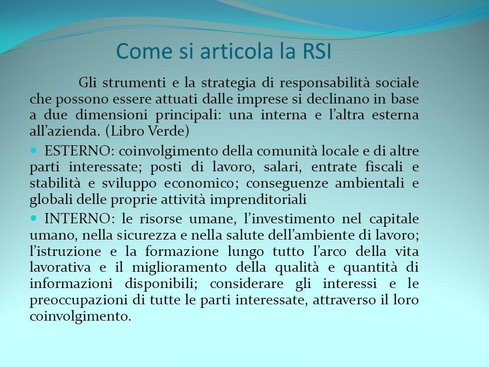 Come si articola la RSI Gli strumenti e la strategia di responsabilità sociale che possono essere attuati dalle imprese si declinano in base a due dim