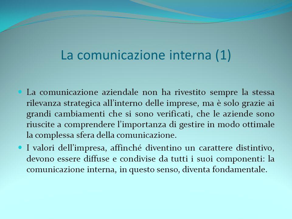 La comunicazione interna (2) Lattenzione data alla comunicazione interna è diretta conseguenza del riconoscimento che è stato dato alle risorse umane come mezzo di creazione del valore.