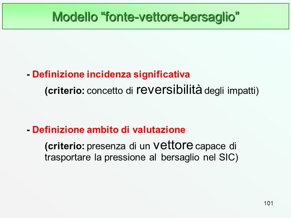 101 - Definizione incidenza significativa (criterio: concetto di reversibilità degli impatti) - Definizione ambito di valutazione (criterio: presenza