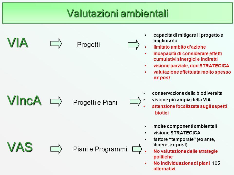 105 Valutazioni ambientali VIA VIA Progetti VIncA VIncA Progetti e Piani VAS VAS Piani e Programmi capacità di mitigare il progetto e migliorarlo limi