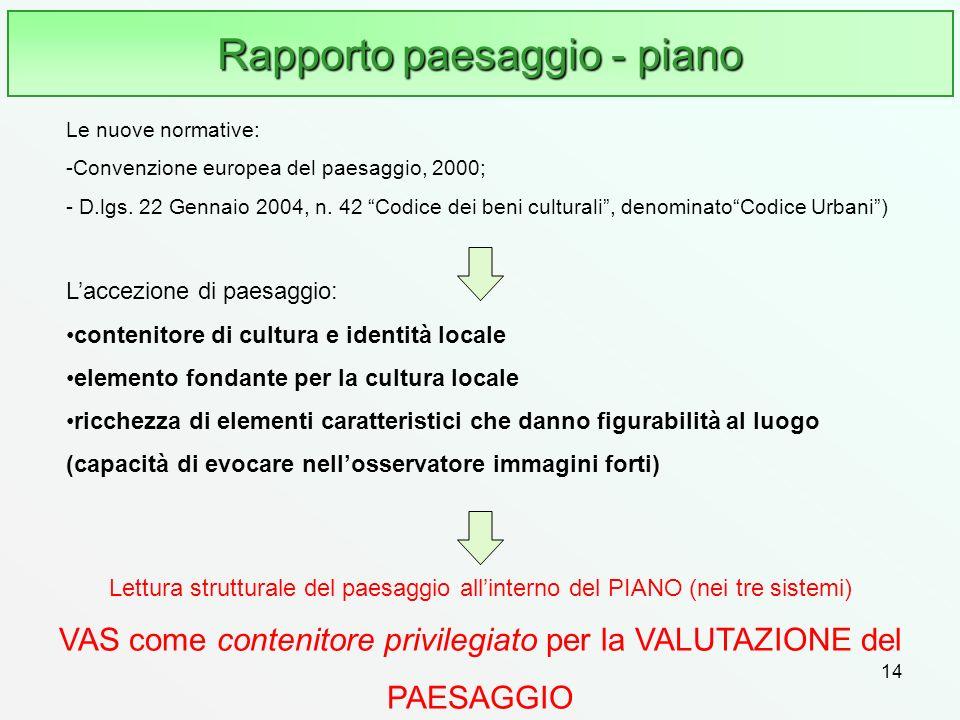 14 Rapporto paesaggio - piano Le nuove normative: -Convenzione europea del paesaggio, 2000; - D.lgs. 22 Gennaio 2004, n. 42 Codice dei beni culturali,