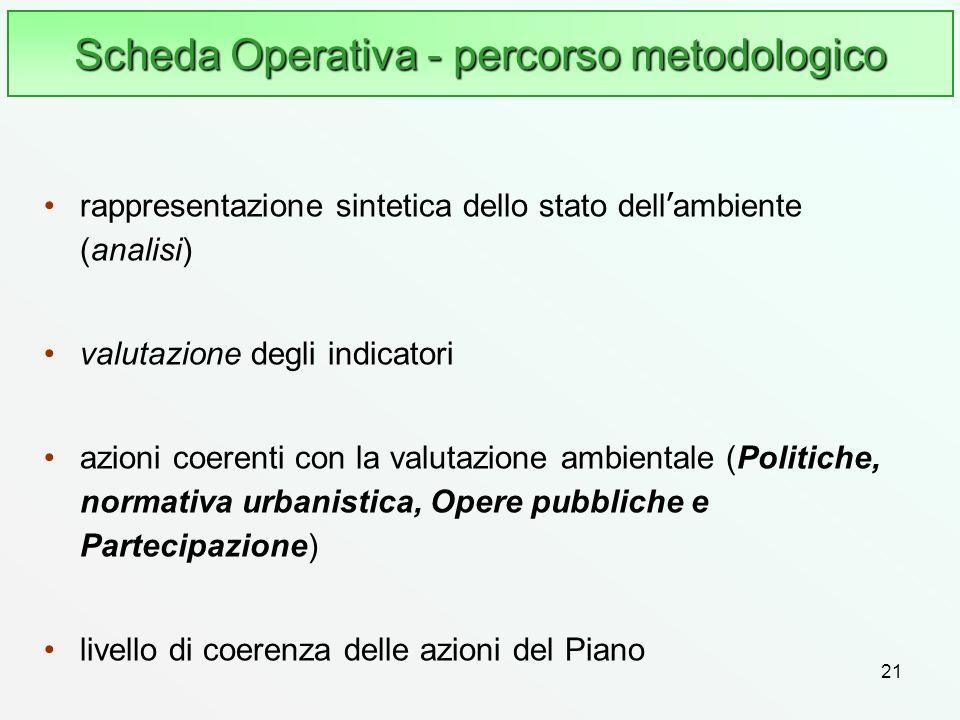 21 Scheda Operativa - percorso metodologico rappresentazione sintetica dello stato dell ambiente (analisi) valutazione degli indicatori azioni coerent