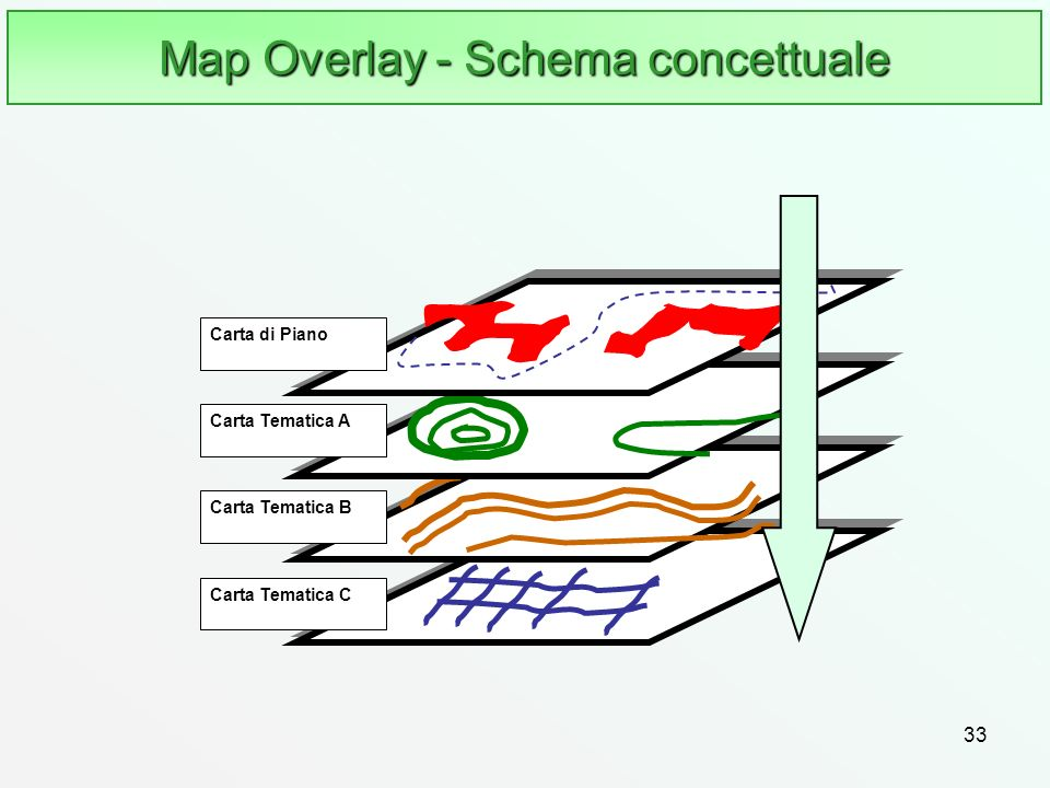 33 Map Overlay - Schema concettuale Carta Tematica A Carta Tematica B Carta Tematica C Carta di Piano