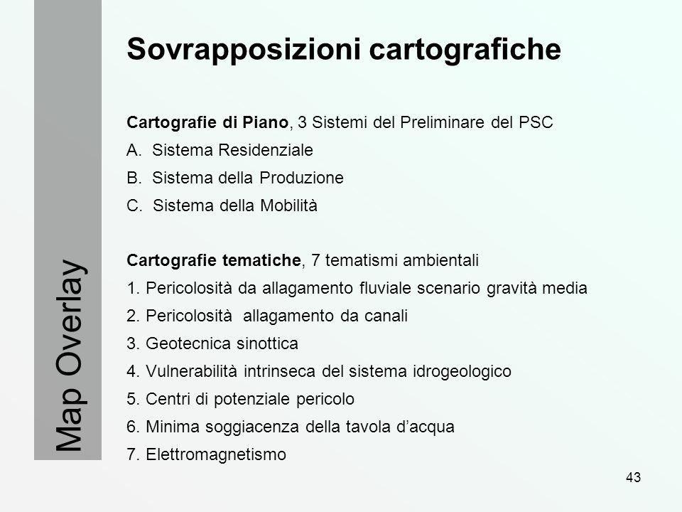 Sovrapposizioni cartografiche Cartografie di Piano, 3 Sistemi del Preliminare del PSC A. Sistema Residenziale B. Sistema della Produzione C. Sistema d