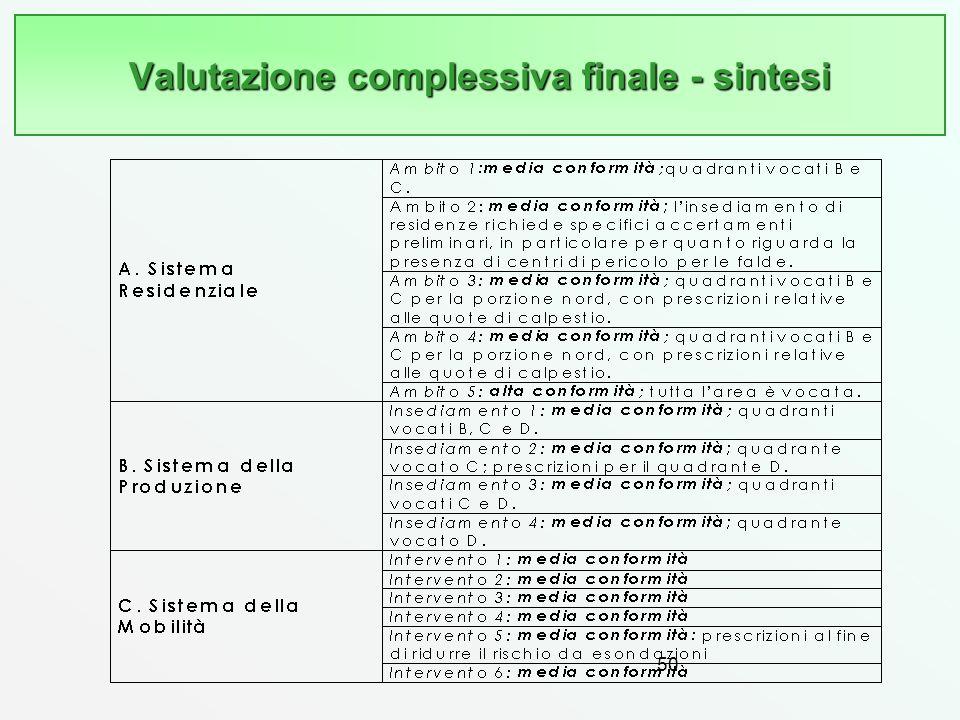 Valutazione complessiva finale - sintesi 50