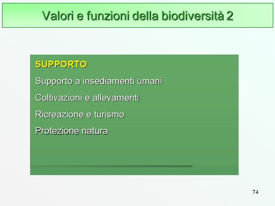 74 Valori e funzioni della biodiversità 2