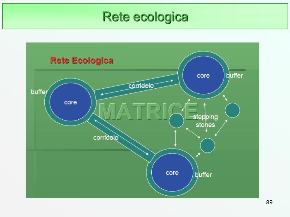 89 Rete ecologica