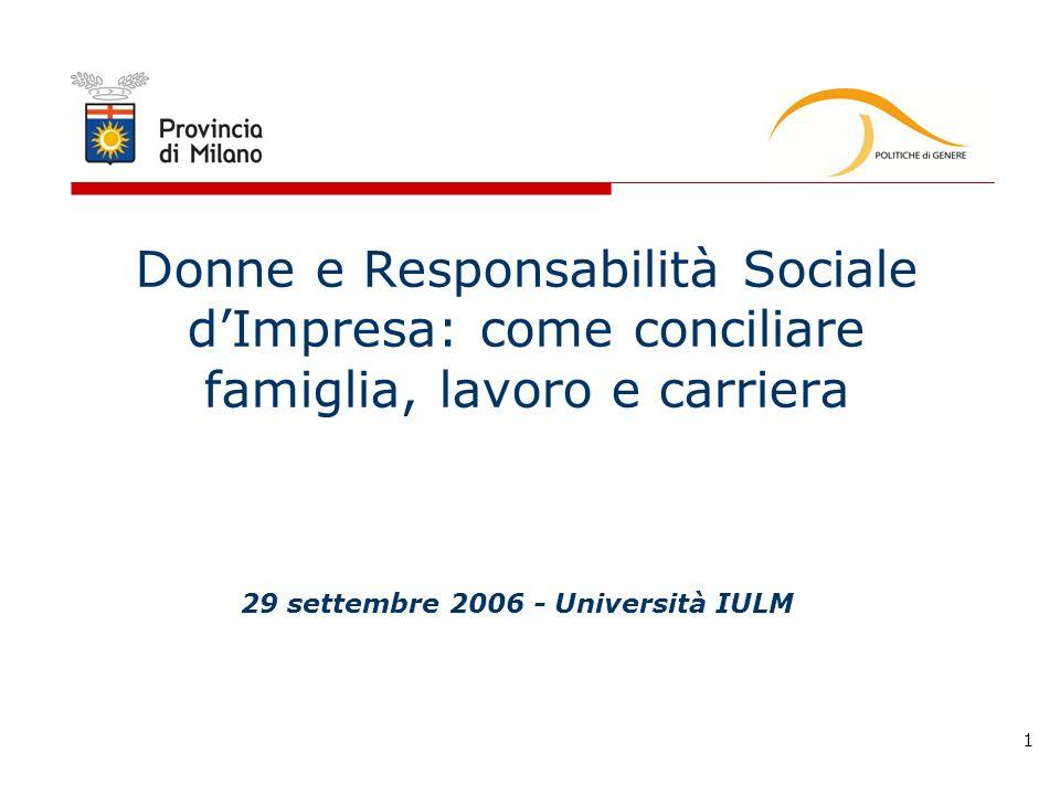 1 Donne e Responsabilità Sociale dImpresa: come conciliare famiglia, lavoro e carriera 29 settembre 2006 - Università IULM