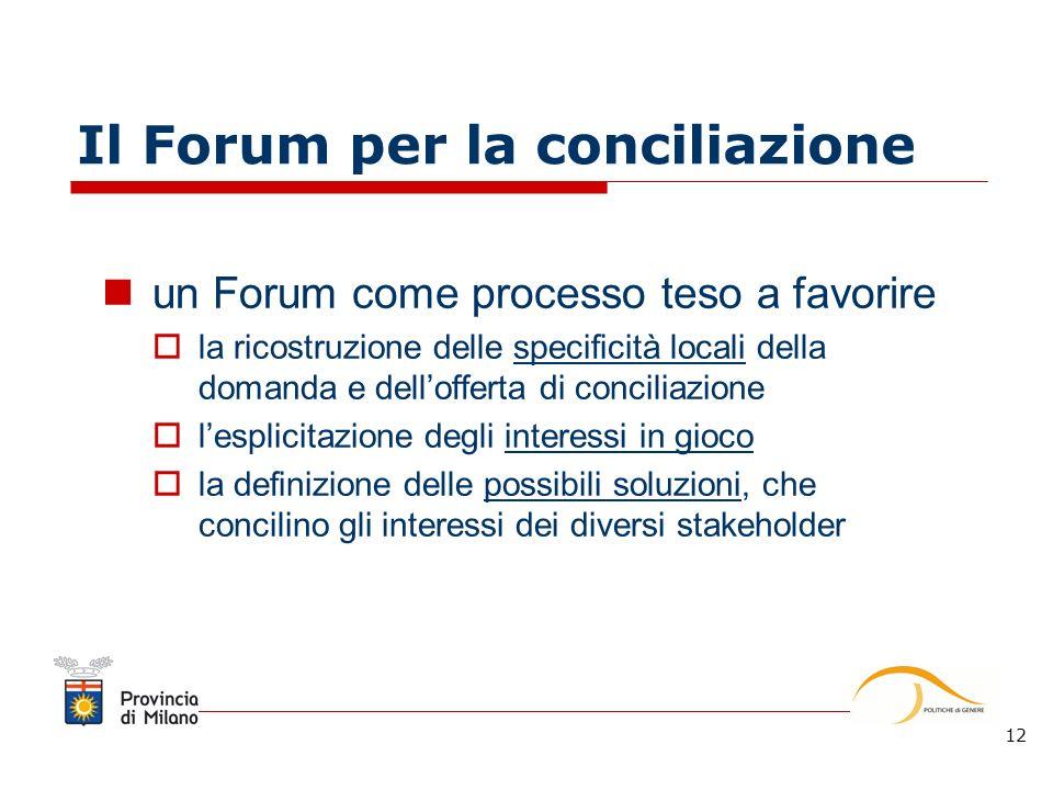 12 Il Forum per la conciliazione un Forum come processo teso a favorire la ricostruzione delle specificità locali della domanda e dellofferta di conciliazione lesplicitazione degli interessi in gioco la definizione delle possibili soluzioni, che concilino gli interessi dei diversi stakeholder