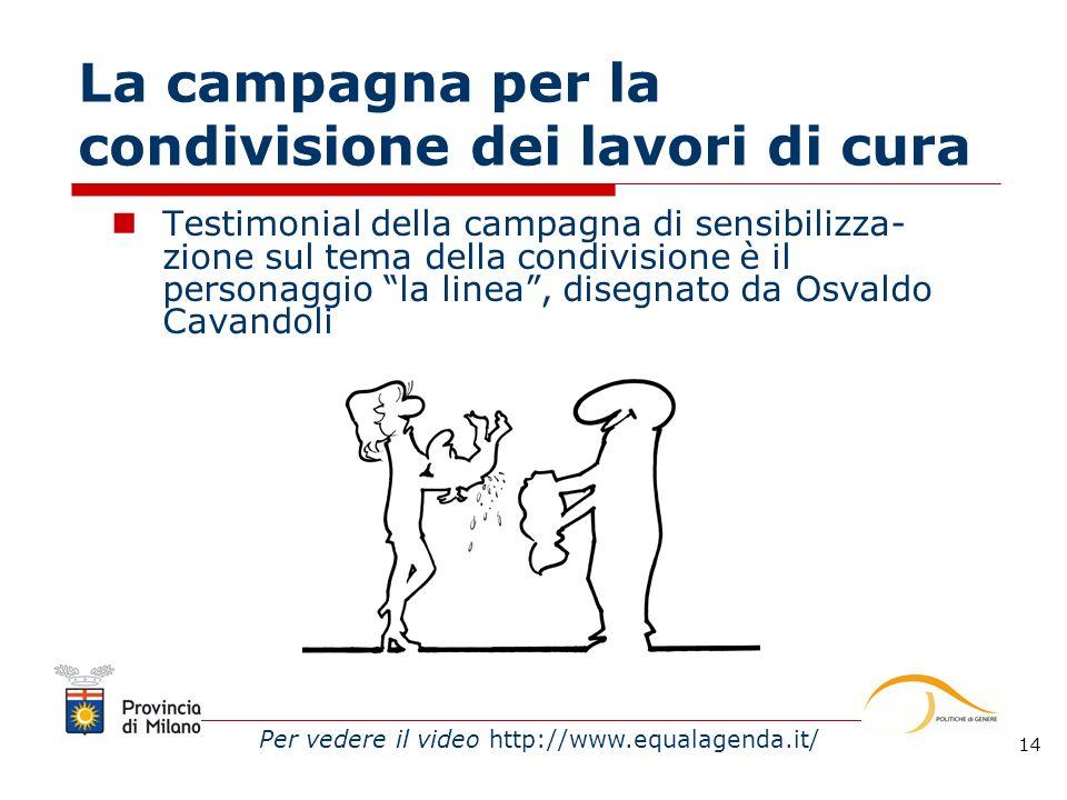 14 La campagna per la condivisione dei lavori di cura Testimonial della campagna di sensibilizza- zione sul tema della condivisione è il personaggio la linea, disegnato da Osvaldo Cavandoli Per vedere il video http://www.equalagenda.it/