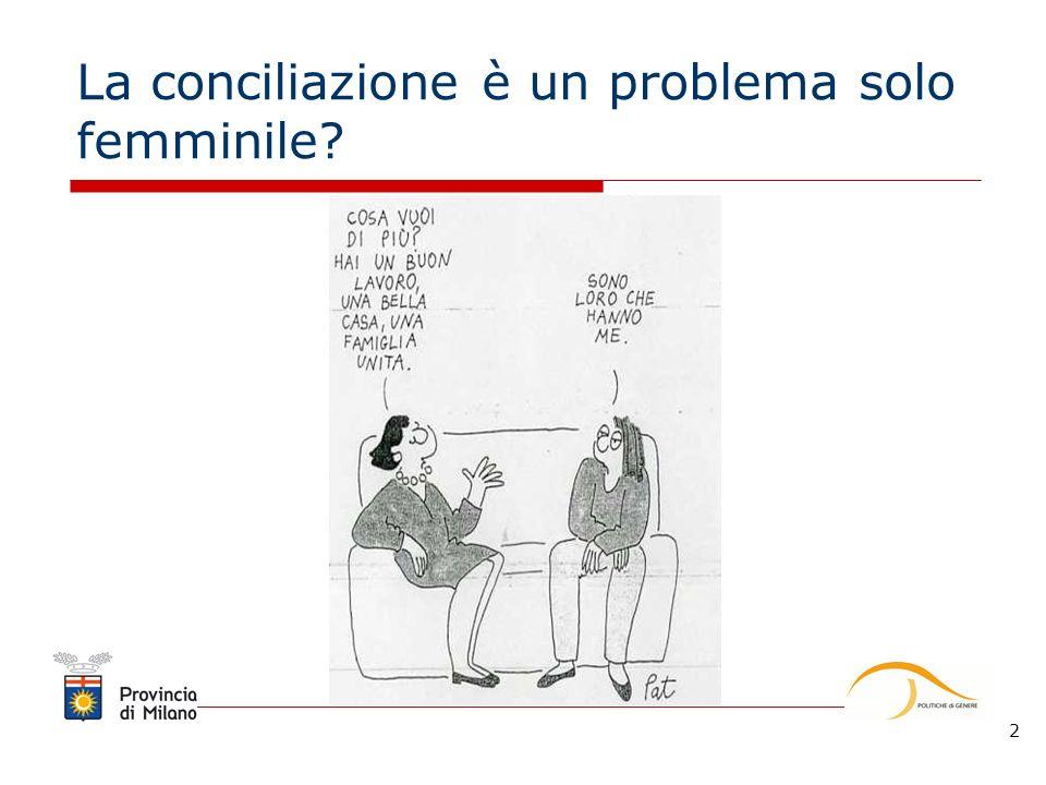 2 La conciliazione è un problema solo femminile?
