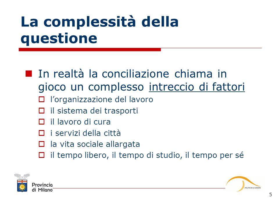 5 La complessità della questione In realtà la conciliazione chiama in gioco un complesso intreccio di fattori lorganizzazione del lavoro il sistema dei trasporti il lavoro di cura i servizi della città la vita sociale allargata il tempo libero, il tempo di studio, il tempo per sé