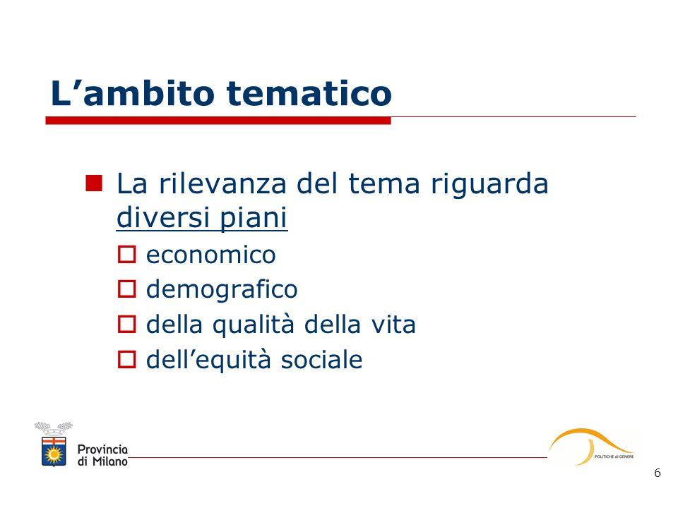 6 Lambito tematico La rilevanza del tema riguarda diversi piani economico demografico della qualità della vita dellequità sociale