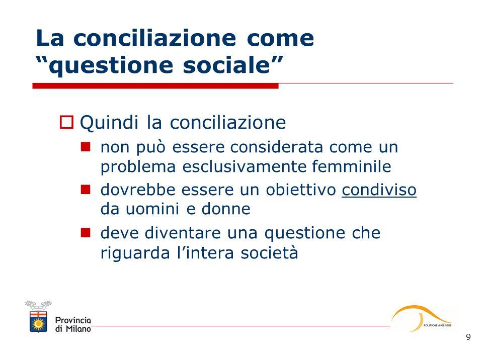 9 La conciliazione come questione sociale Quindi la conciliazione non può essere considerata come un problema esclusivamente femminile dovrebbe essere un obiettivo condiviso da uomini e donne deve diventare una questione che riguarda lintera società