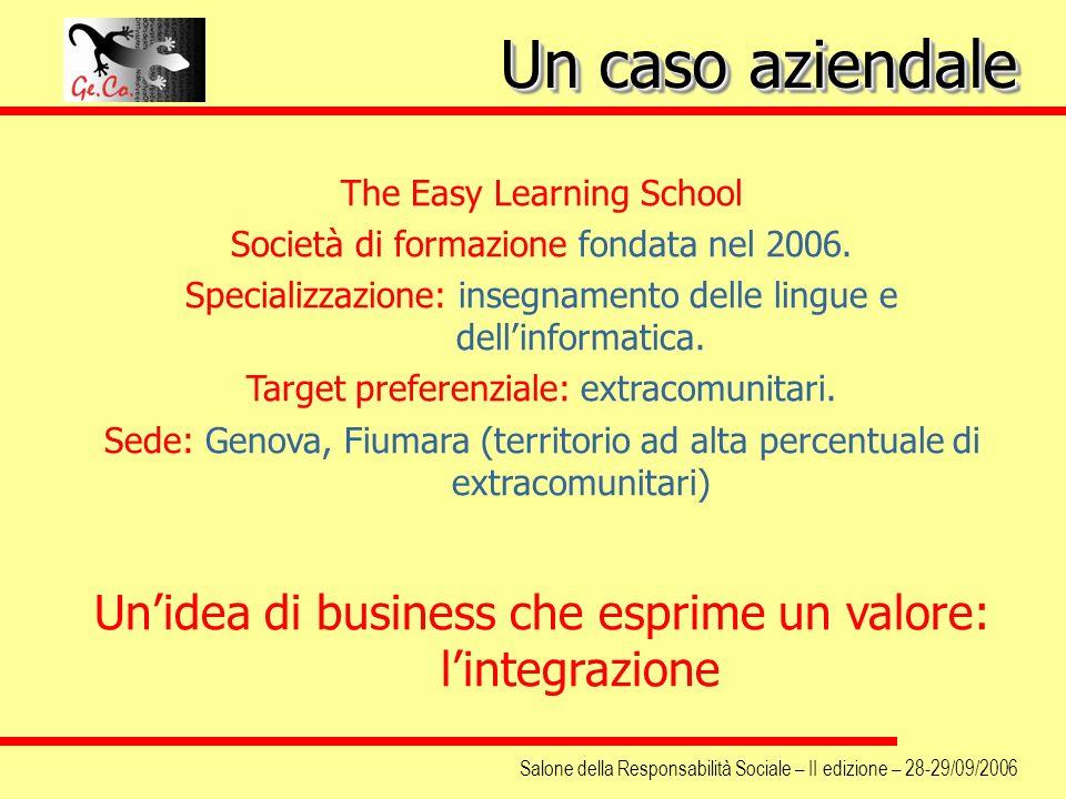 Salone della Responsabilità Sociale – II edizione – 28-29/09/2006 The Easy Learning School Società di formazione fondata nel 2006. Specializzazione: i