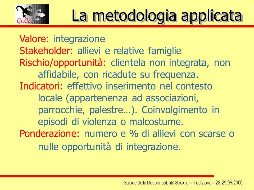 Salone della Responsabilità Sociale – II edizione – 28-29/09/2006 Valore: integrazione Stakeholder: allievi e relative famiglie Rischio/opportunità: c