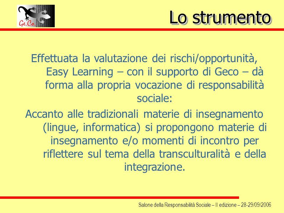 Salone della Responsabilità Sociale – II edizione – 28-29/09/2006 Effettuata la valutazione dei rischi/opportunità, Easy Learning – con il supporto di
