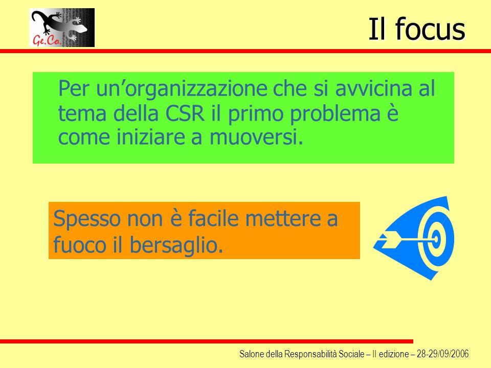 Salone della Responsabilità Sociale – II edizione – 28-29/09/2006 Il focus Per unorganizzazione che si avvicina al tema della CSR il primo problema è